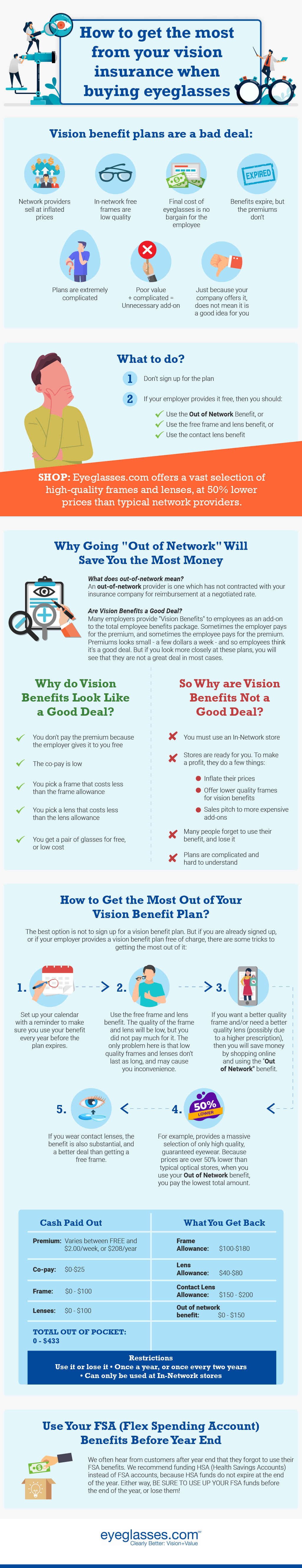 Eyemed Vision Insurance Eyemed Vision Benefits