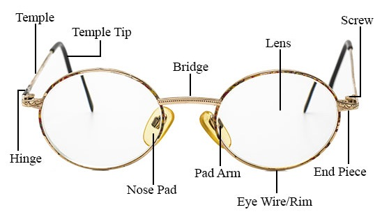 Glasses Frame Parts