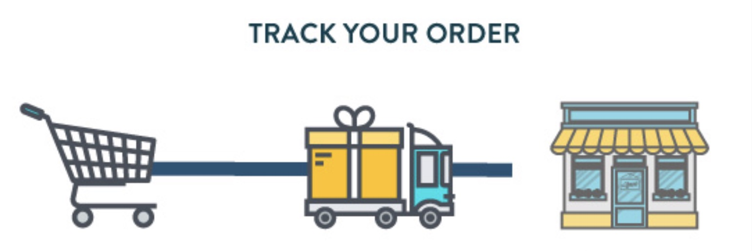 Order tracking